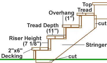 stair-diagram.jpg